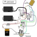 Pinayaco 011 On Auto Manual Parts Wiring Diagram | Guitar, Wire   Emg Wiring Diagram