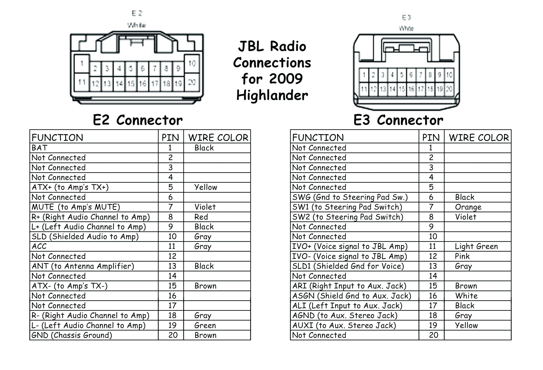 Pioneer 16 Pin Wiring Diagram | Wiring Diagram - Pioneer Mixtrax Wiring Diagram