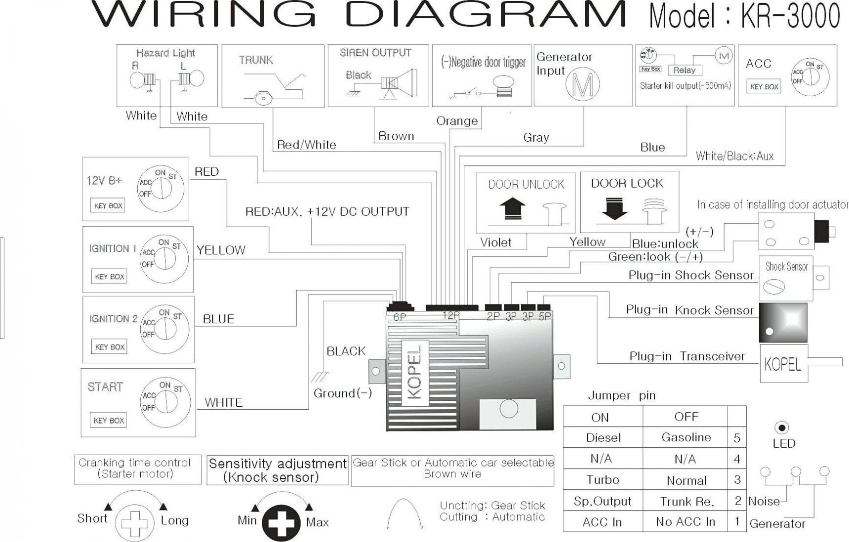 Pioneer Avh 200Bt Wiring Diagram | Best Wiring Library - Pioneer Avh-200Bt Wiring Diagram