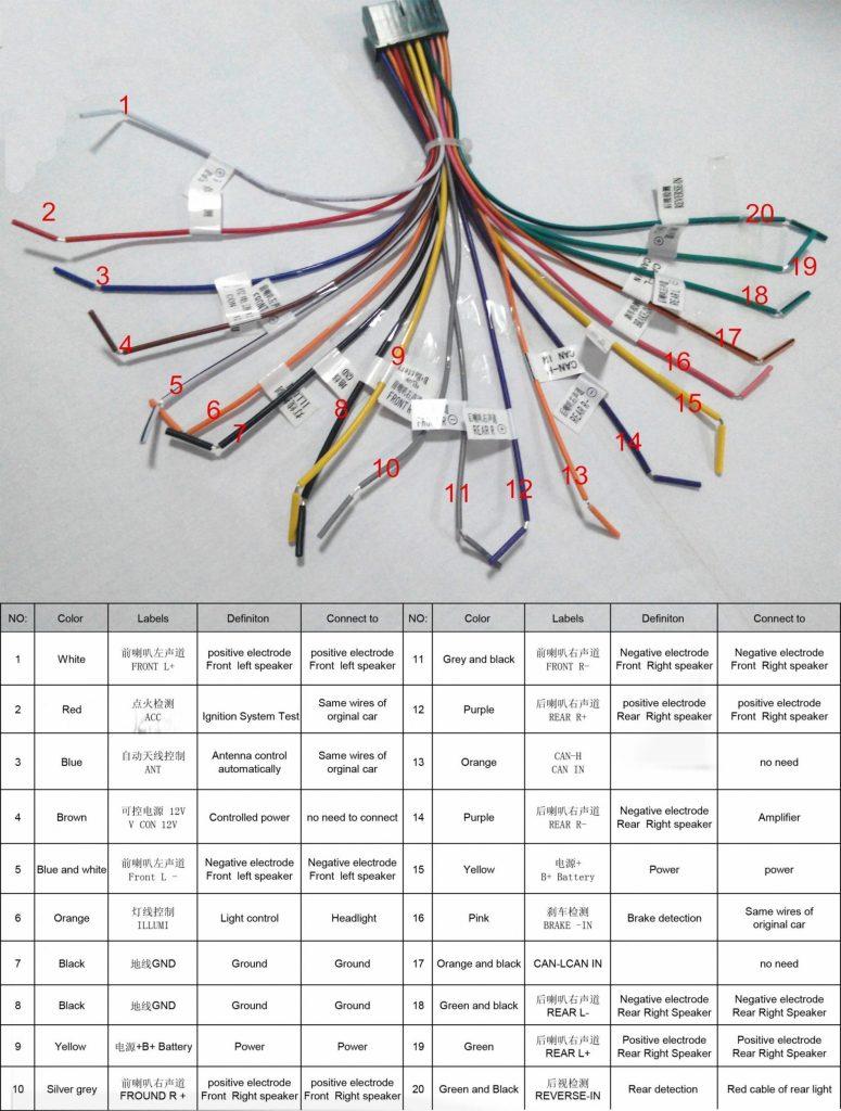 Pioneer Avh 280bt Wiring Diagram  U2013 Dorable Pioneer Deh