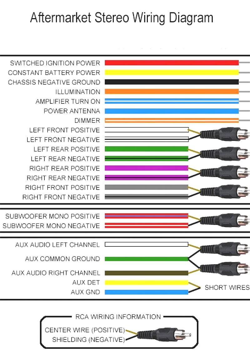 Pioneer Avh P3100Dvd Wiring Diagram | Wiring Diagram - Pioneer Avh-200Ex Wiring Diagram