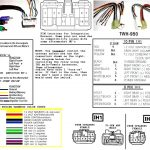 Pioneer Avh P4000Dvd Wiring Harness | Manual E Books   Pioneer Avh P4000Dvd Wiring Diagram