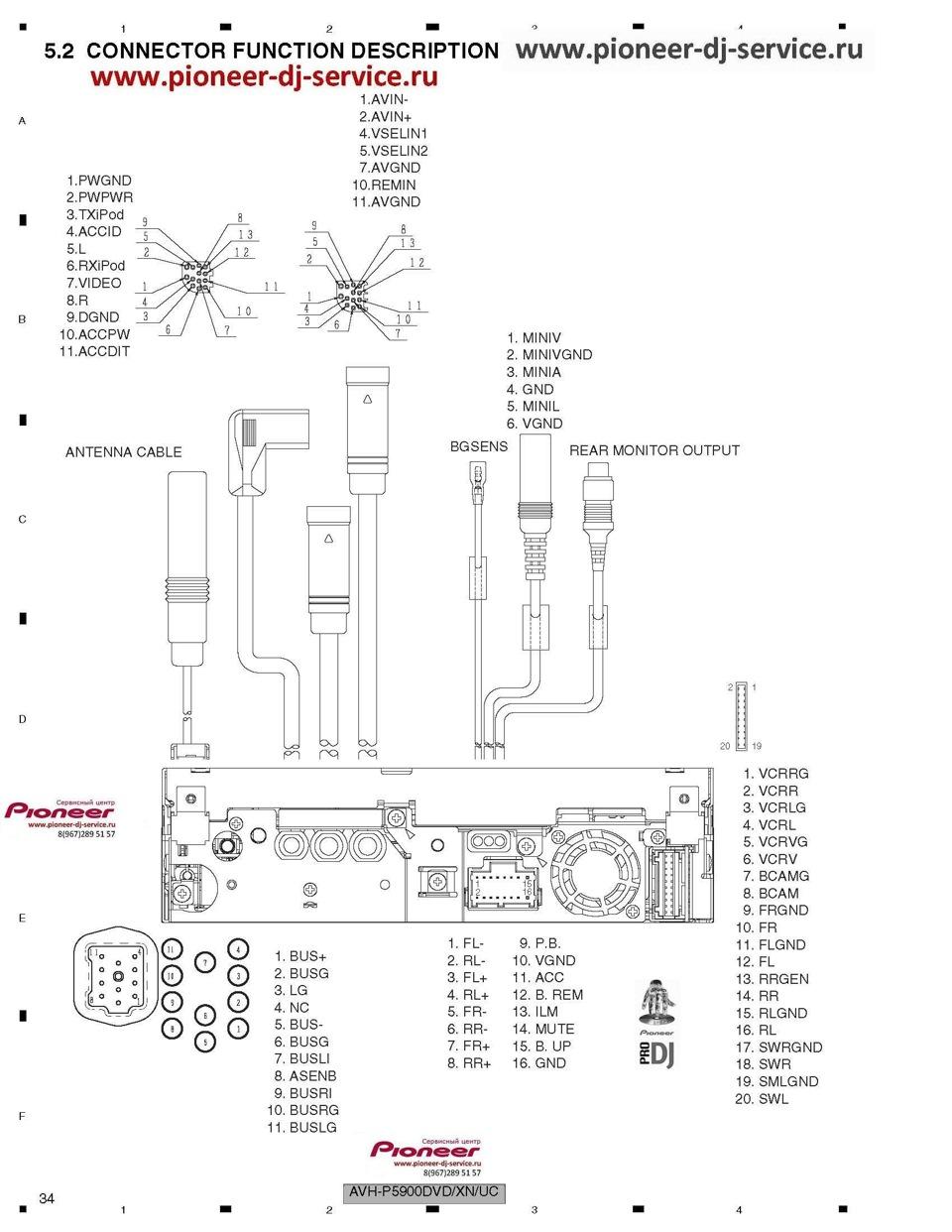 Pioneer Avh P5900Dvd Wiring Diagram - Great Installation Of Wiring - Pioneer Avh X1500Dvd Wiring Diagram