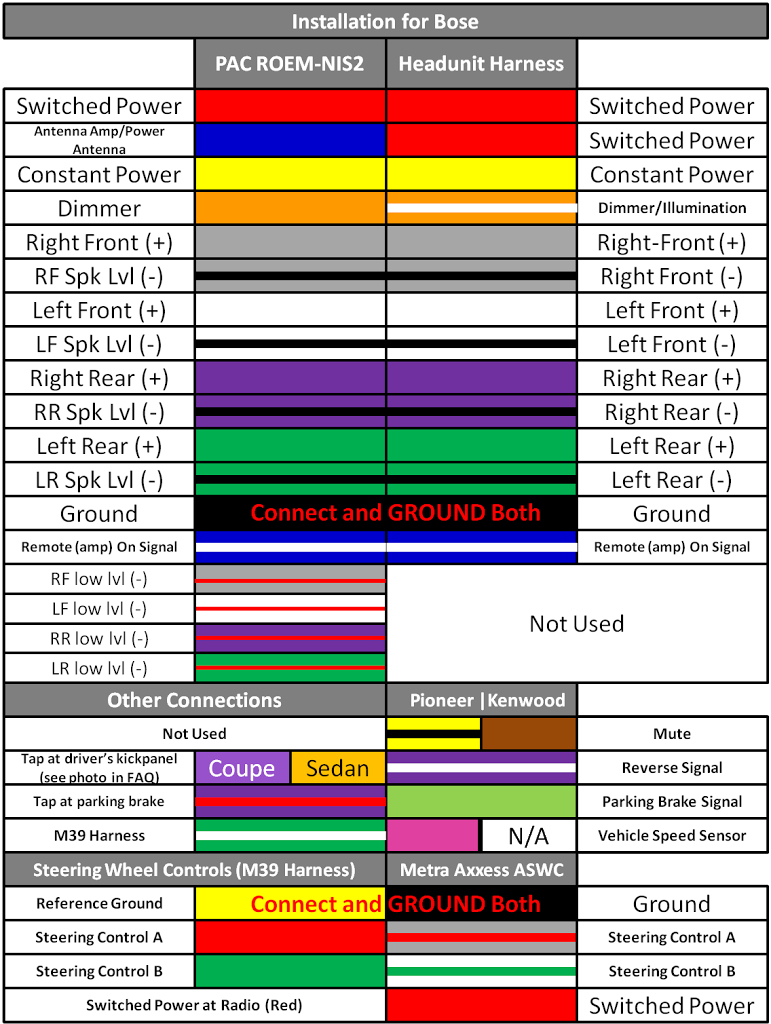 Pioneer Avh X2700Bs Wiring Color Diagram | Best Wiring Library - Pioneer Avh-X2700Bs Wiring Diagram