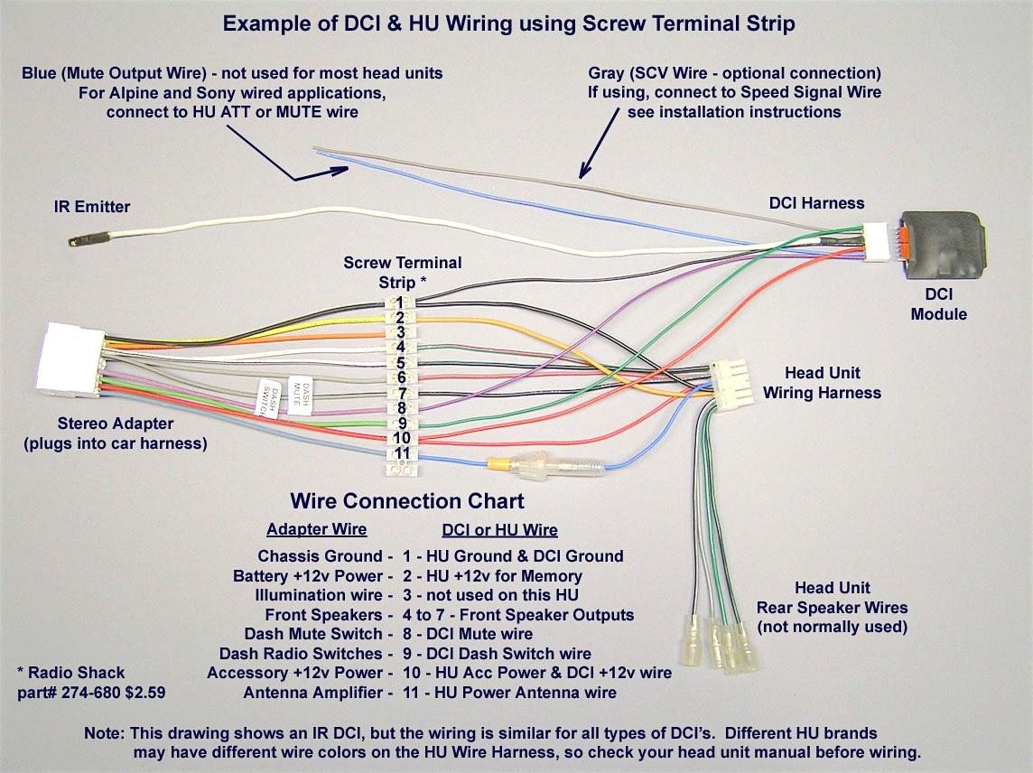 Pioneer Car Stereo Wiring Harness Diagram Mechanic S Corner Radio - Radio Wiring Harness Diagram