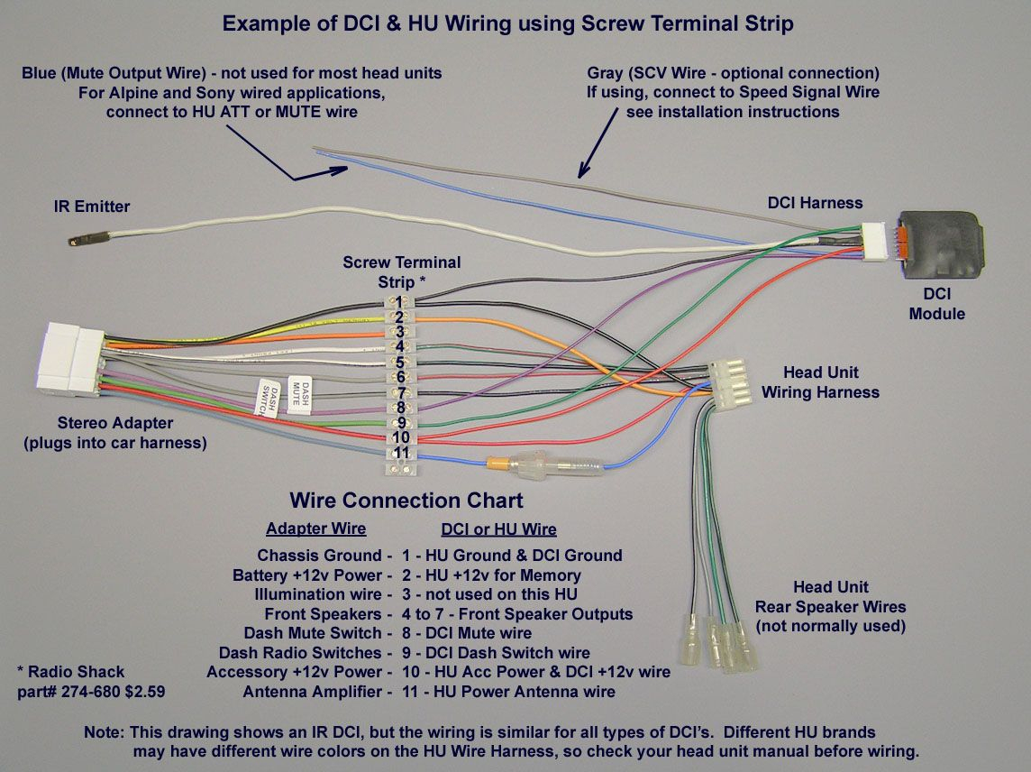 Pioneer Car Stereo Wiring Harness Diagram | Mechanic's Corner - Pioneer Stereo Wiring Diagram