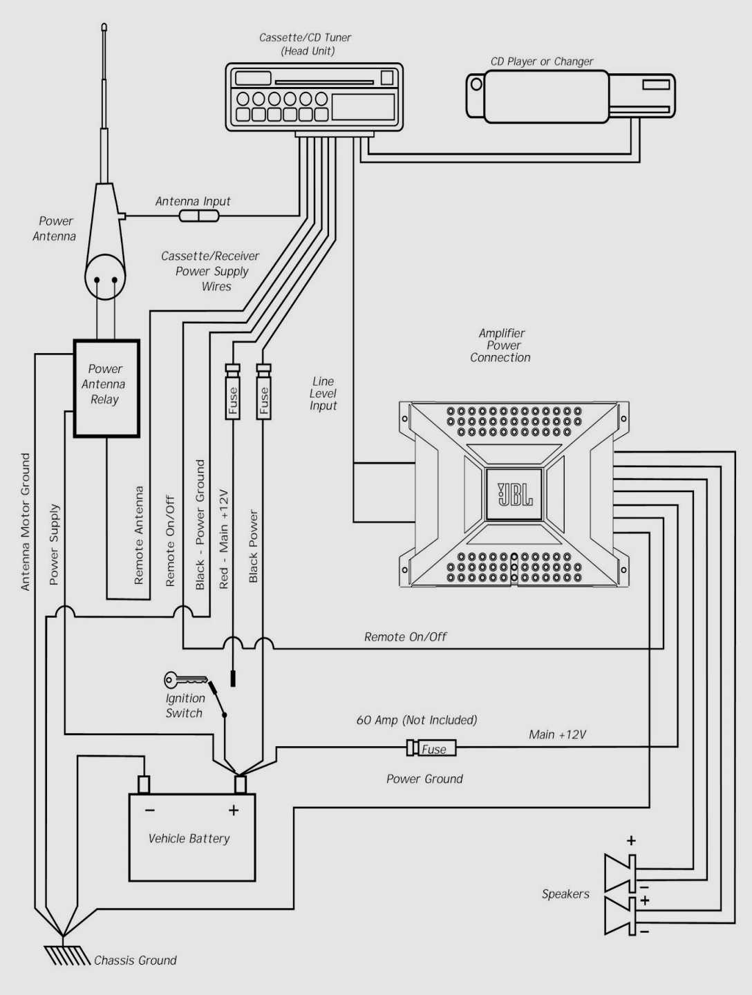 Pioneer Deh 150Mp Wiring Harness Diagram - All Wiring Diagram - Pioneer Deh-150Mp Wiring Diagram