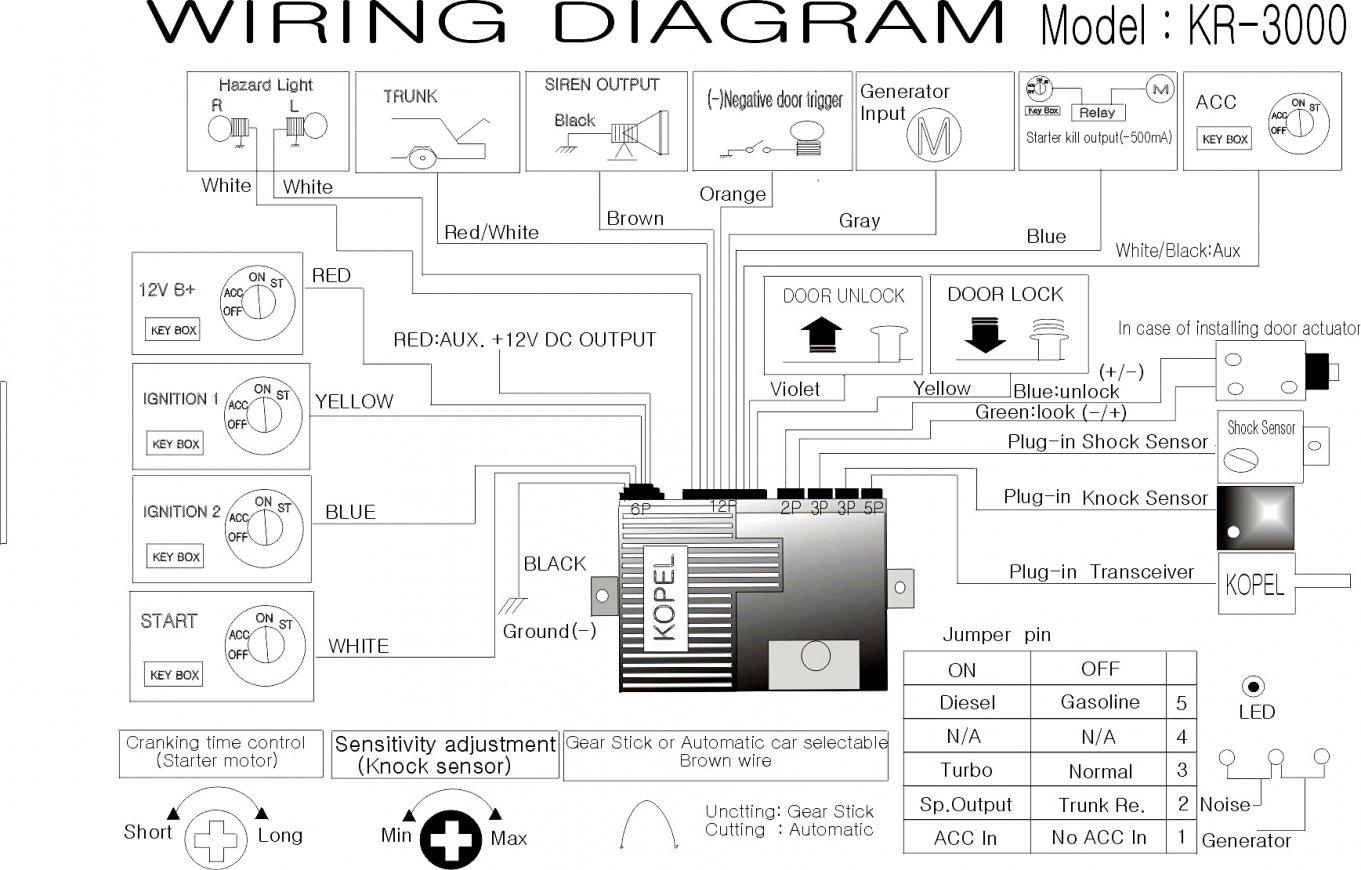 Pioneer Deh-x6600bt Owners Manual