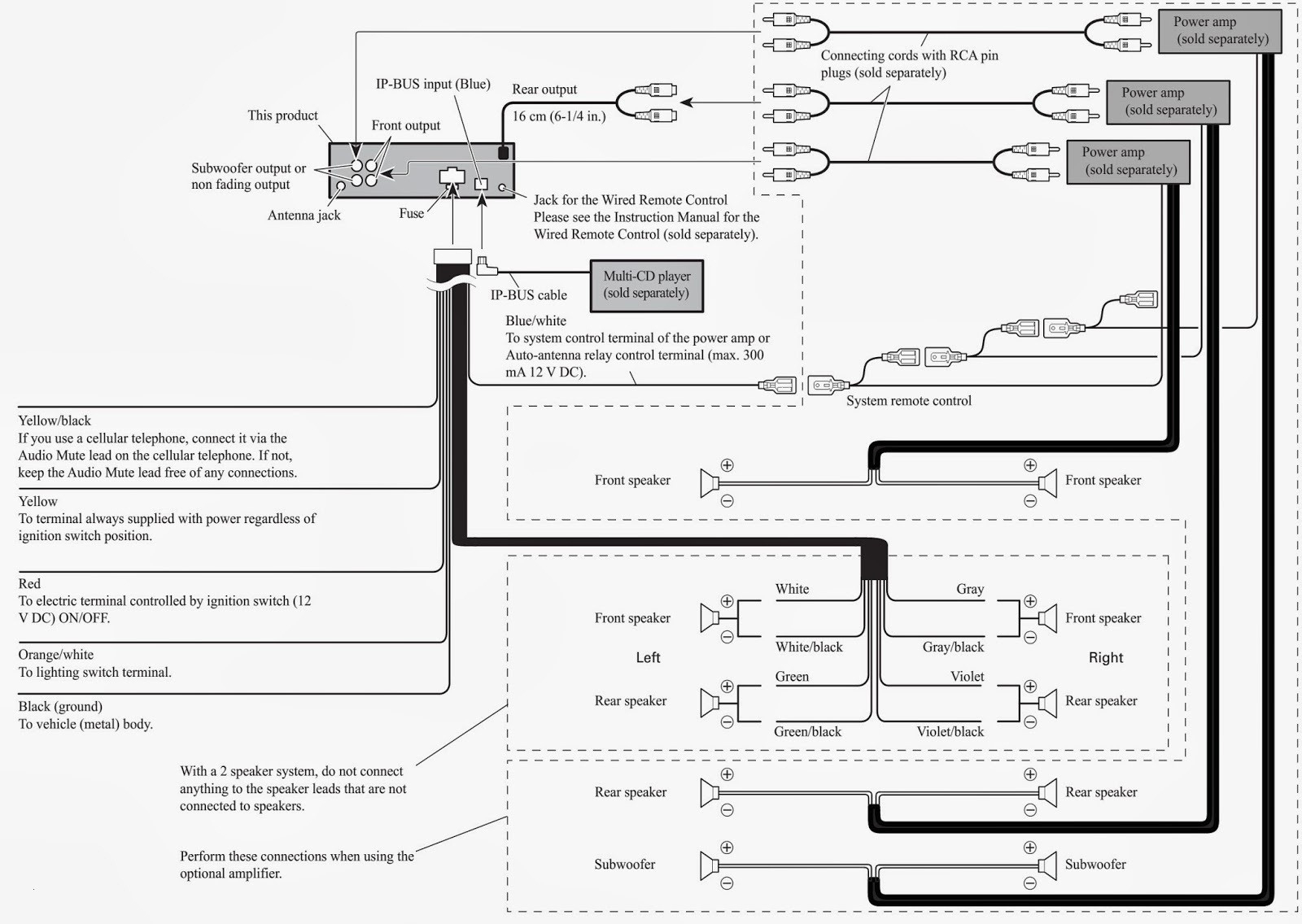 Pioneer Deh P3000 Wiring Harness Diagram - All Wiring Diagram Data - Pioneer Cd Player Wiring Diagram