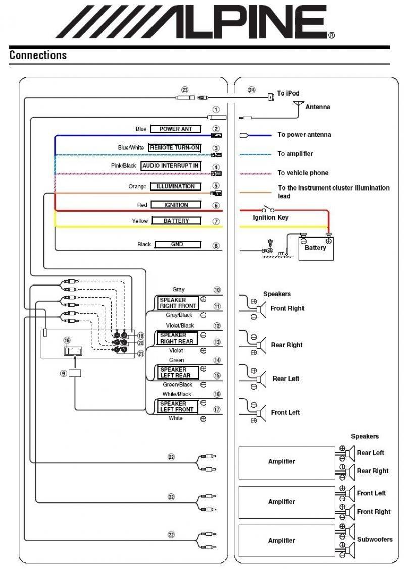 Pioneer Deh X6600Bt Wiring Harnes Diagram | Wiring Diagram - Pioneer Deh-X6600Bt Wiring Diagram