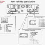 Pioneer Fh X700Bt Car Stereo Wiring Diagram | Wiring Diagram   Pioneer Fh X700Bt Wiring Diagram