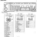 Pioneer Mixtrax Wiring Diagram   Great Installation Of Wiring Diagram •   Pioneer Mixtrax Wiring Diagram