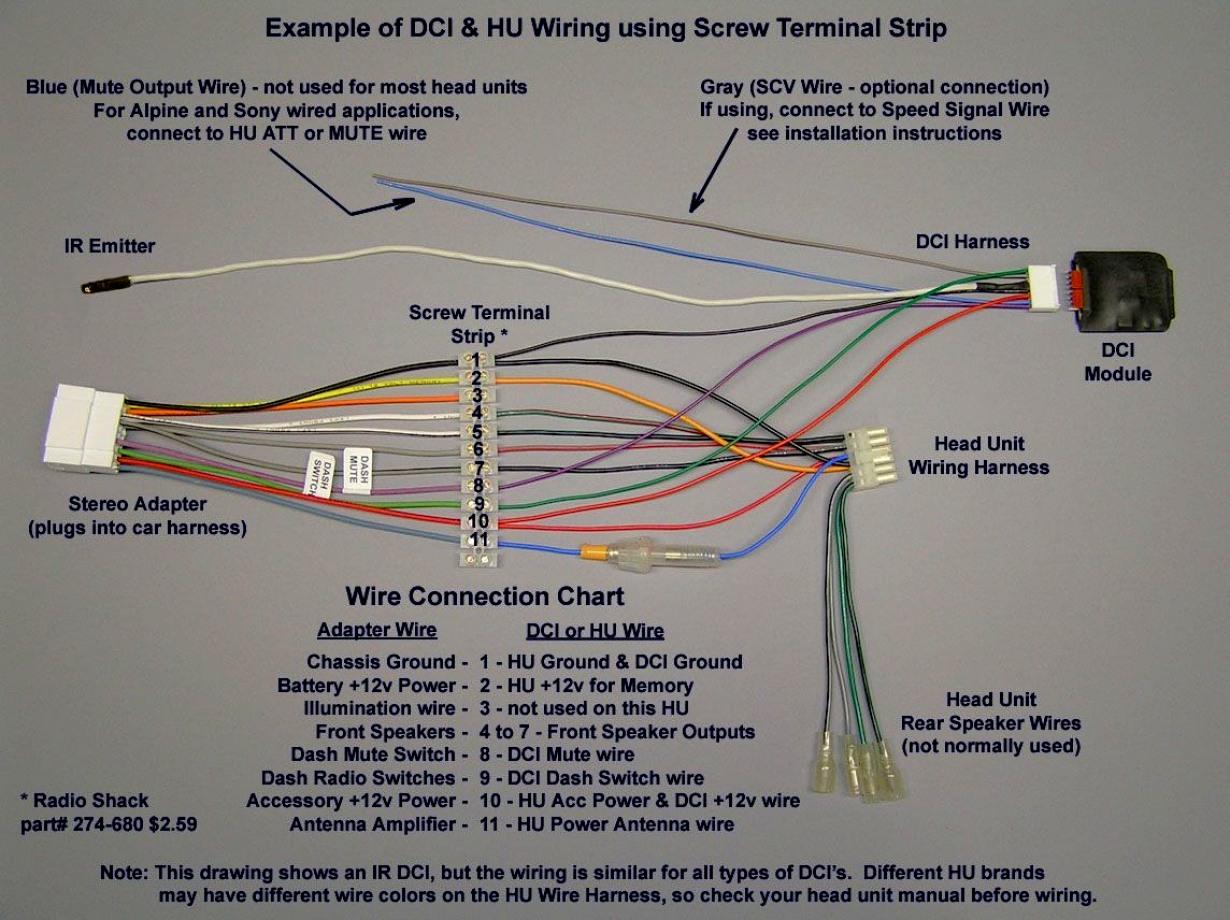 Pioneer Radio Wiring - Data Wiring Diagram Schematic - Radio Wiring Diagram