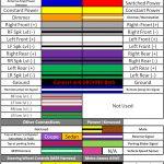 Pioneer Wiring Diagram Dxt | Best Wiring Library   Pioneer Car Stereo Wiring Diagram Free