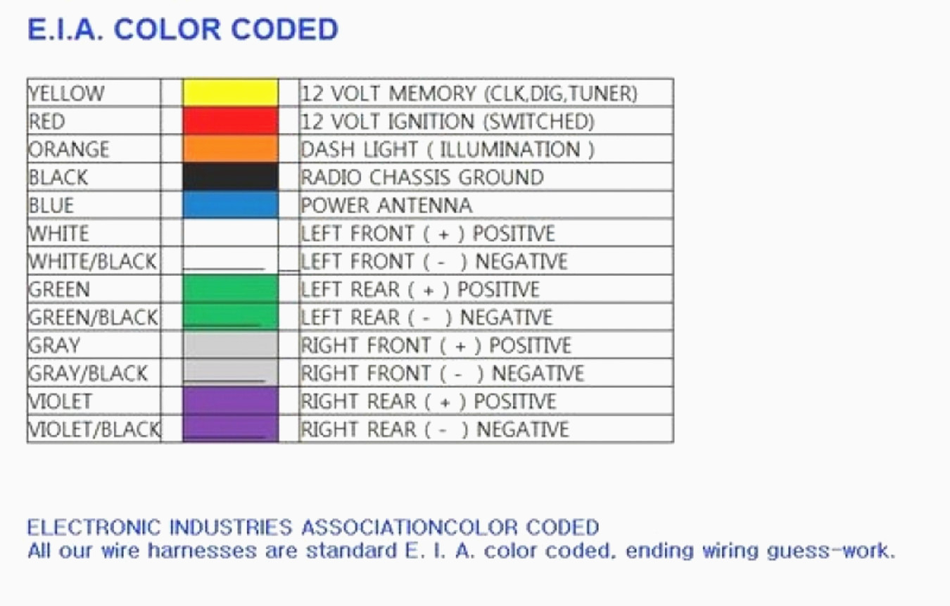 Pioneer Wiring Harness Diagram - Wiring Diagram Data - Pioneer Head Unit Wiring Diagram