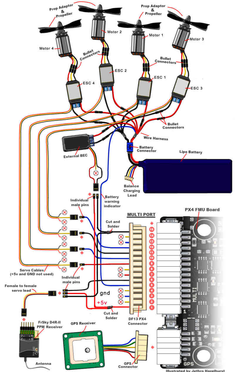 Pixhawk Esc Wiring Diagram | Manual E-Books - Pixhawk Wiring Diagram