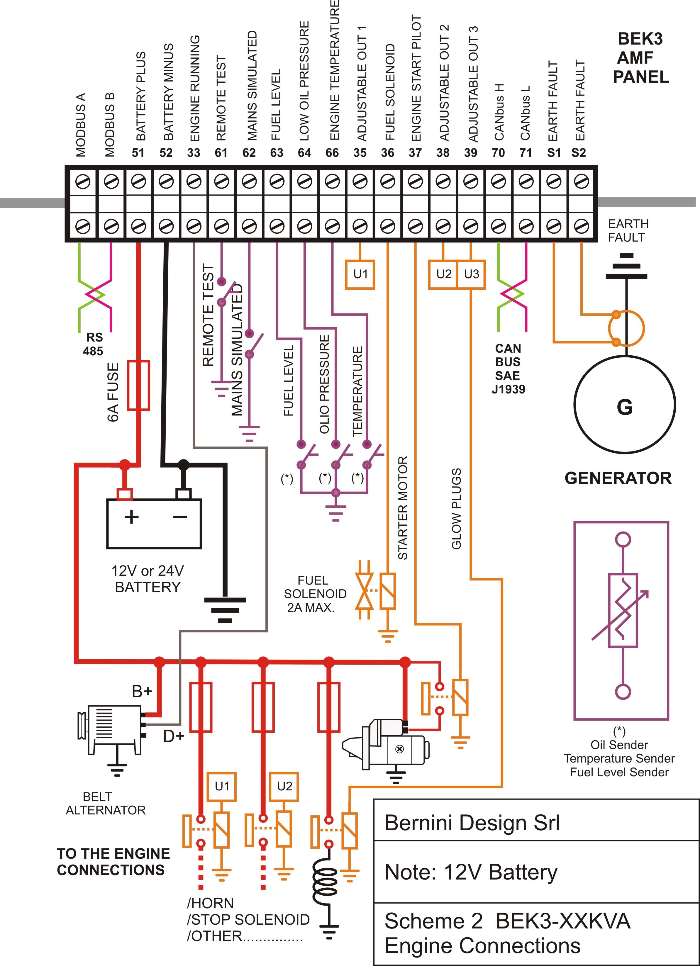Plc Panel Wiring Diagram Pdf | Manual E-Books - Simple Wiring Diagram