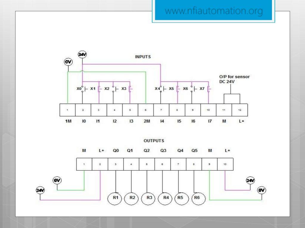 Plc S7 224 Wiring Diagram