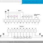 Plc S7 224 Wiring Diagram | Manual E Books   Plc Wiring Diagram