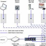 Poe Cat 5 Wiring Diagram | Wiring Diagram   Cat5 Wiring Diagram B