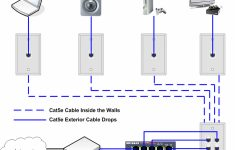 Cat5 Wiring Diagram B