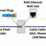 Poe Cat5E Wire Diagram | Schematic Diagram   Cat5E Wiring Diagram