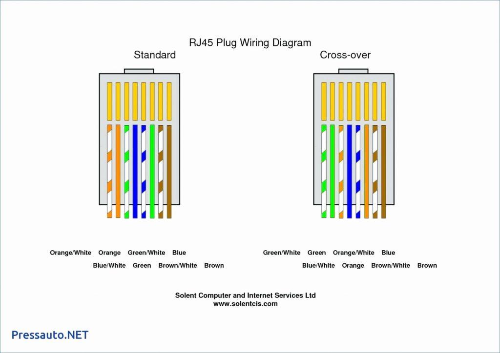 DIAGRAM] Poe Ethernet Wiring Diagram Leviton FULL Version HD Quality Diagram  Leviton - HOTWIRINGREALITY.ABERCROMBIEANDFITCHPACHER.FRDiagram Database