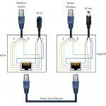 Poe Rj45 Pinout Diagram | Wiring Diagram   Poe Ip Camera Wiring Diagram