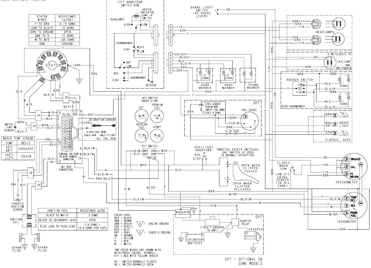 Polaris 330 Trail Boss Wiring Diagram | Wiring Library - Polaris Ranger Wiring Diagram