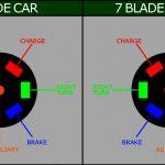 Pollak 12 705 Trailer Plug Wiring Diagram | Wiring Diagram   Pollak Trailer Plug Wiring Diagram