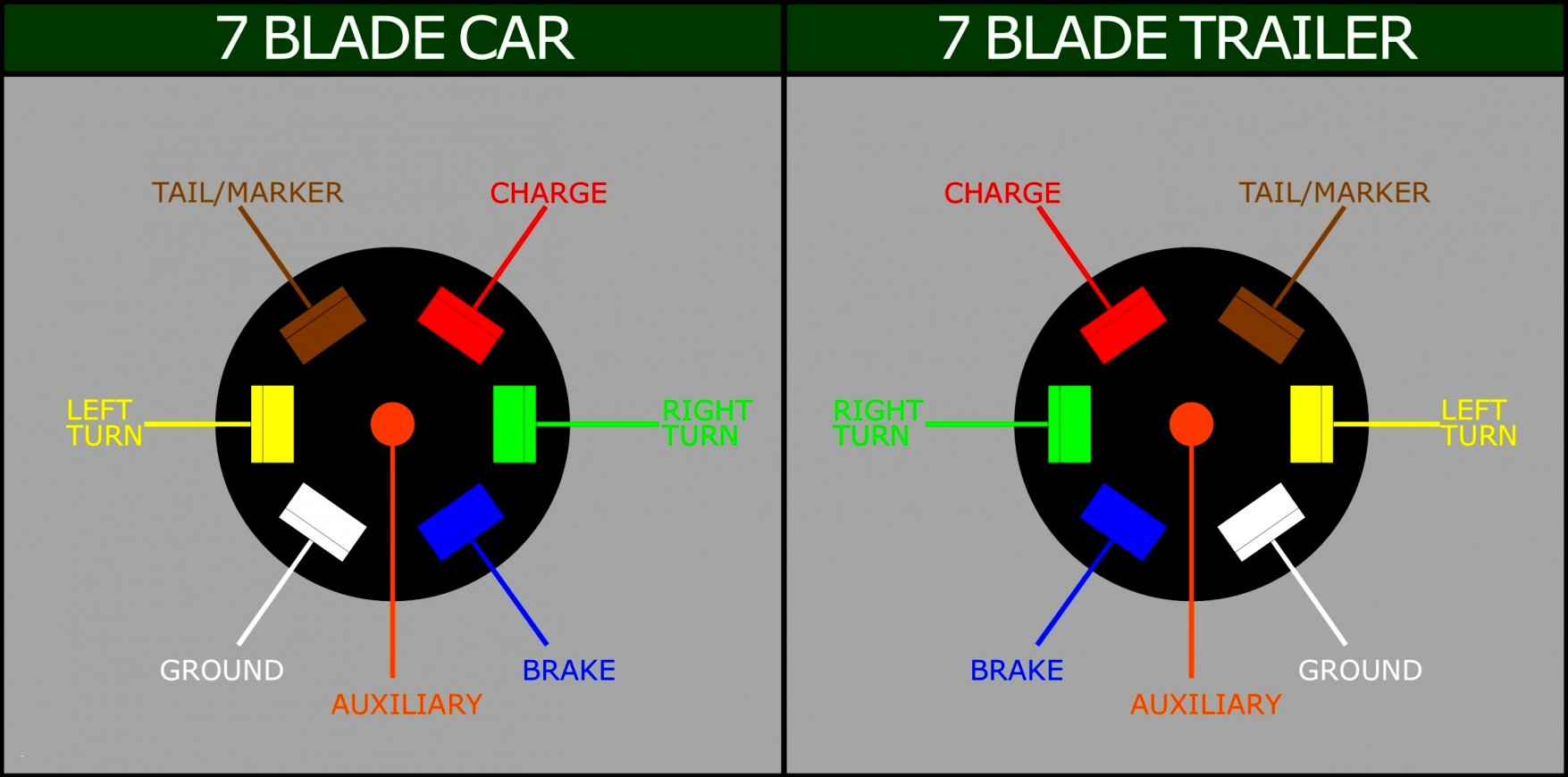 Pollak 12 705 Trailer Plug Wiring Diagram   Wiring Diagram - Pollak Trailer Plug Wiring Diagram