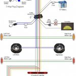 Pollak Trailer Plug Wiring Diagram | Wiring Diagram   Pollak Trailer Plug Wiring Diagram