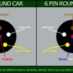 Pollak Trailer Plugs Wiring Diagram 6 Spade | Wiring Diagram   Pollak Trailer Plug Wiring Diagram