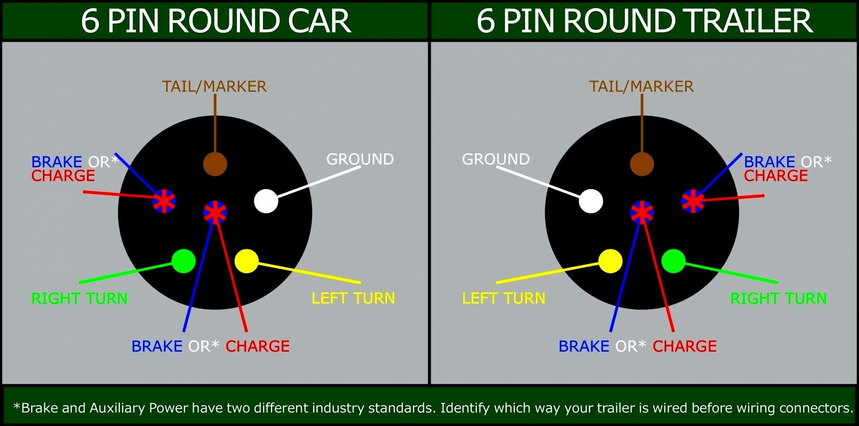 Pollak Trailer Plugs Wiring Diagram 6 Spade | Wiring Diagram - Pollak Trailer Plug Wiring Diagram