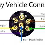 Pollak Trailer Wiring Diagram 7 Pin Plug | Wiring Diagram   Pollak Trailer Plug Wiring Diagram