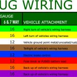 Pop Up Camper Trailer 4 Wire Connector Diagram   Data Wiring Diagram   4 Pin Trailer Wiring Diagram
