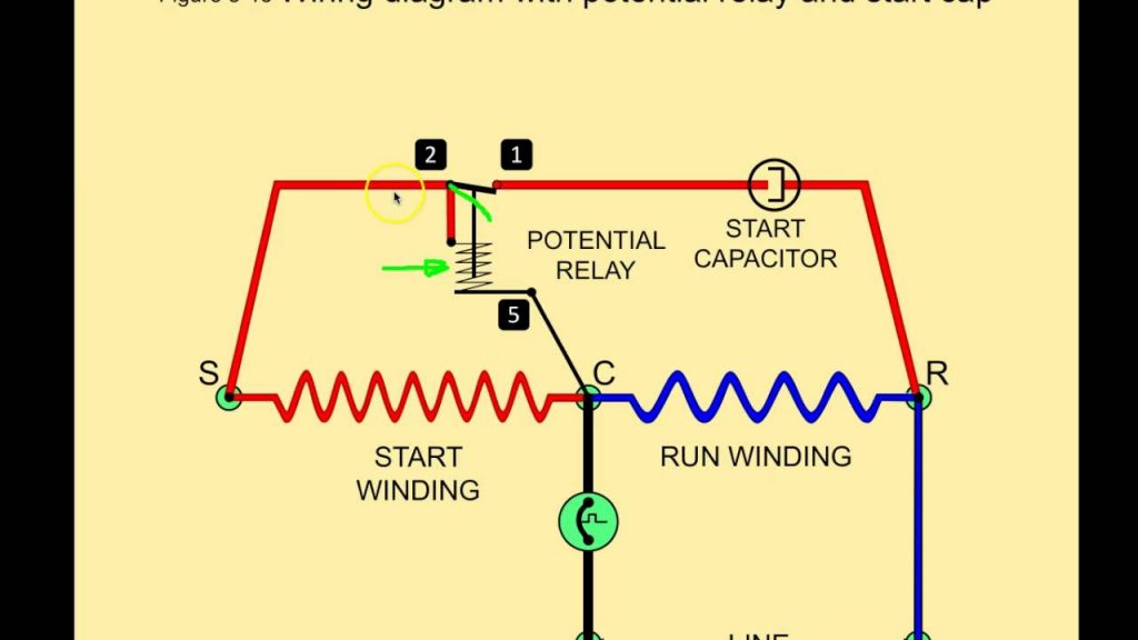 Potential Relays Commercial Refrigeration Wiring Diagram