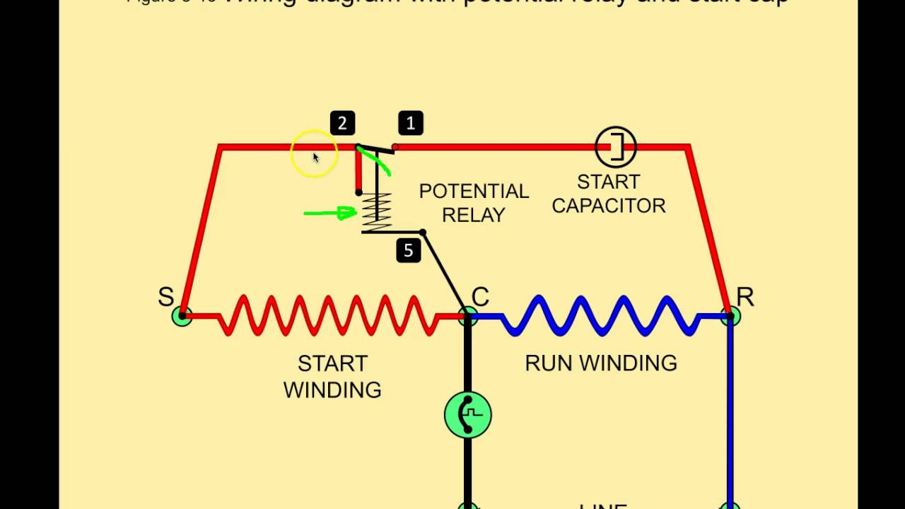 Potential Relays - Commercial Refrigeration - Youtube - Potential Relay Wiring Diagram