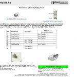 Power Over Ethernet (Poe) Pinout Diagram @ Pinoutguide   Cat5 Poe Wiring Diagram