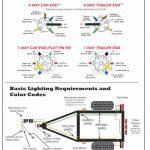 Premium Hopkins 7 Blade Wiring Diagram Mesmerizing Trailer   7 Pin Connector Wiring Diagram