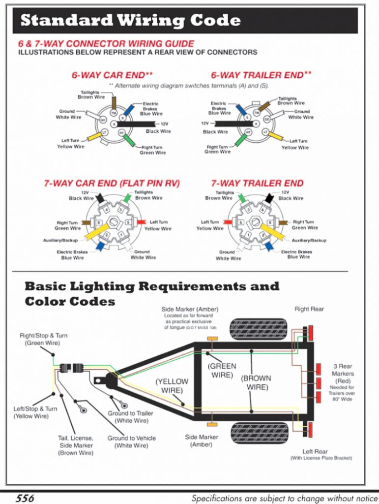 Premium Hopkins 7 Blade Wiring Diagram Mesmerizing Trailer
