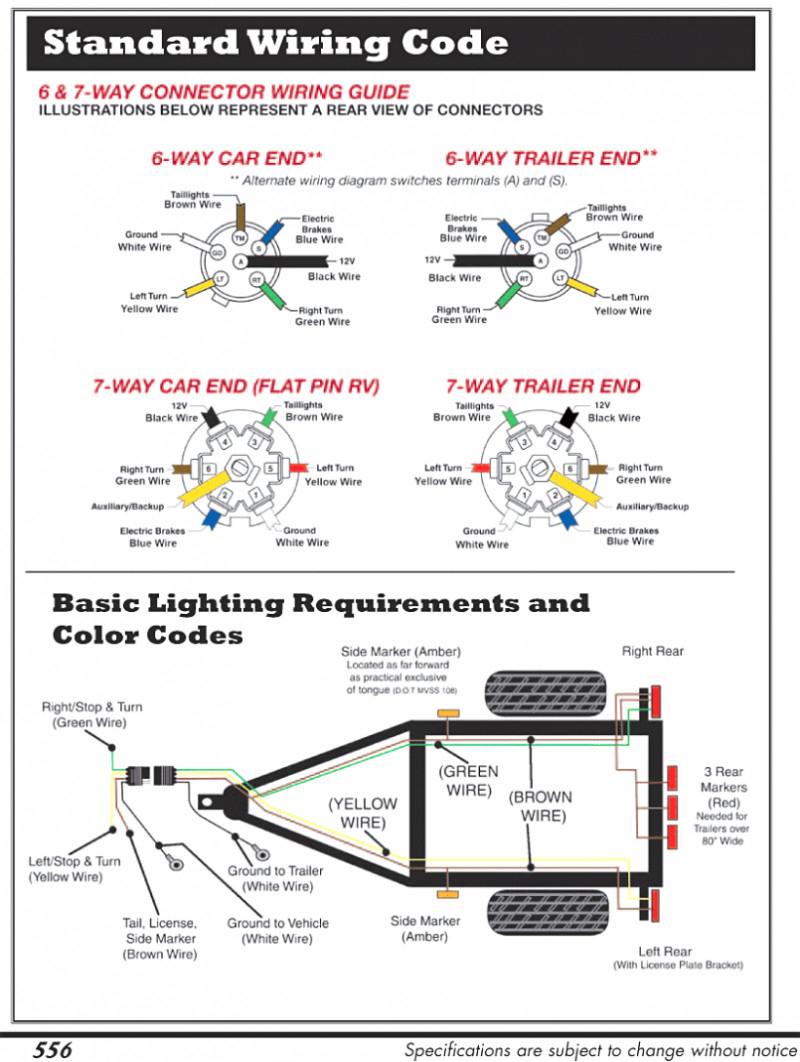 Premium Hopkins 7 Blade Wiring Diagram Mesmerizing Trailer - 7 Pin Connector Wiring Diagram