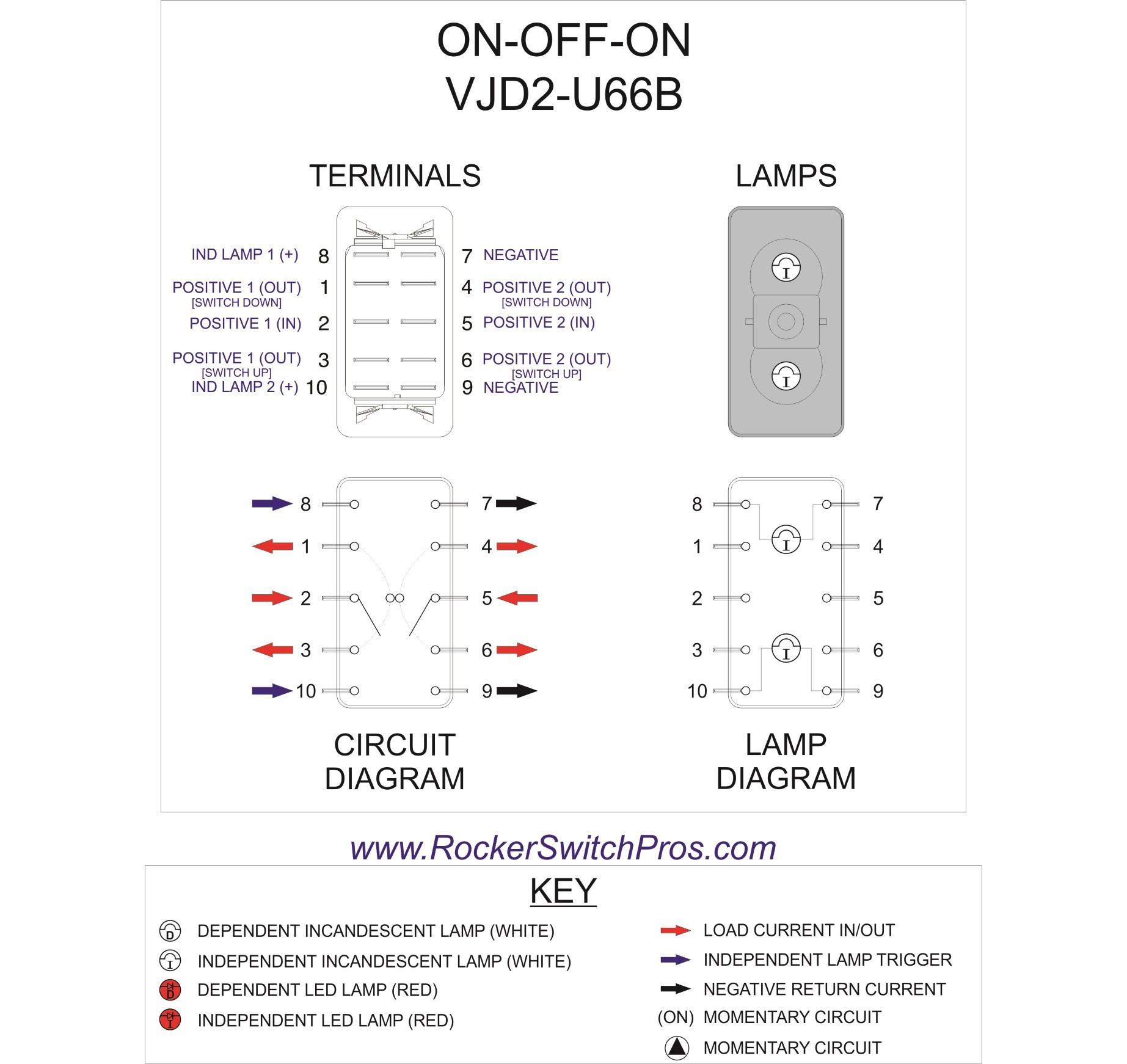 Qtronics Toggle Switch Wiring Diagram | Wiring Diagram - 3 Pin Rocker Switch Wiring Diagram