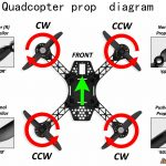 Quadcopter Wiring Diagram Manual | Wiring Diagram   Pixhawk Wiring Diagram