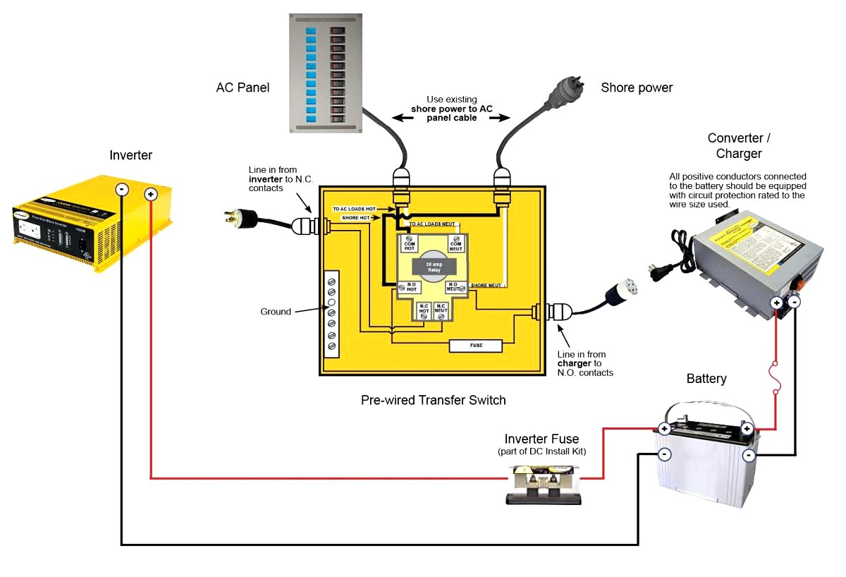 R V Plug Wiring Diagram Of Progressive Dynamics Power Converter For - Progressive Dynamics Power Converter Wiring Diagram