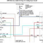 Radiator Cooling Fan Fuse Location: Where Is The Fuse Located For   Fan Relay Wiring Diagram