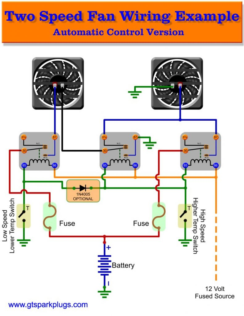 Radiator Fan Wiring - Wiring Diagram Data