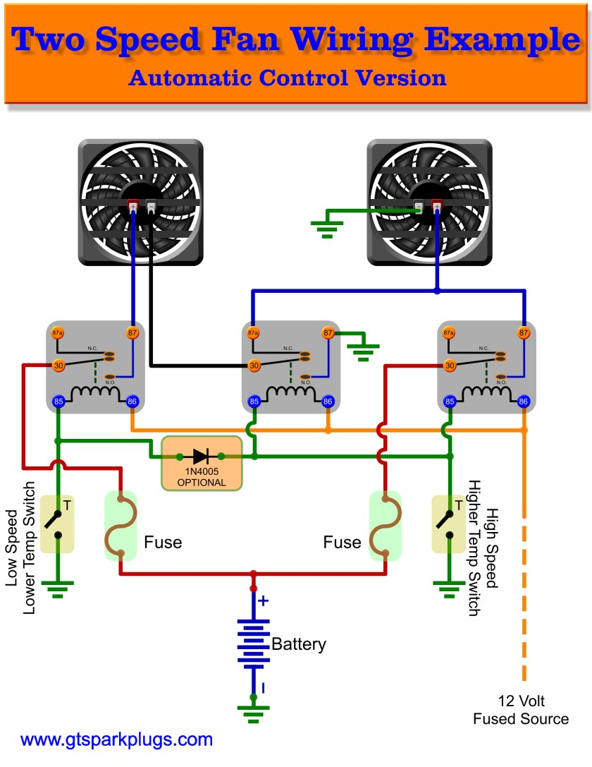 Radiator Fan Wiring - Wiring Diagram Data - Cooling Fan Relay Wiring Diagram