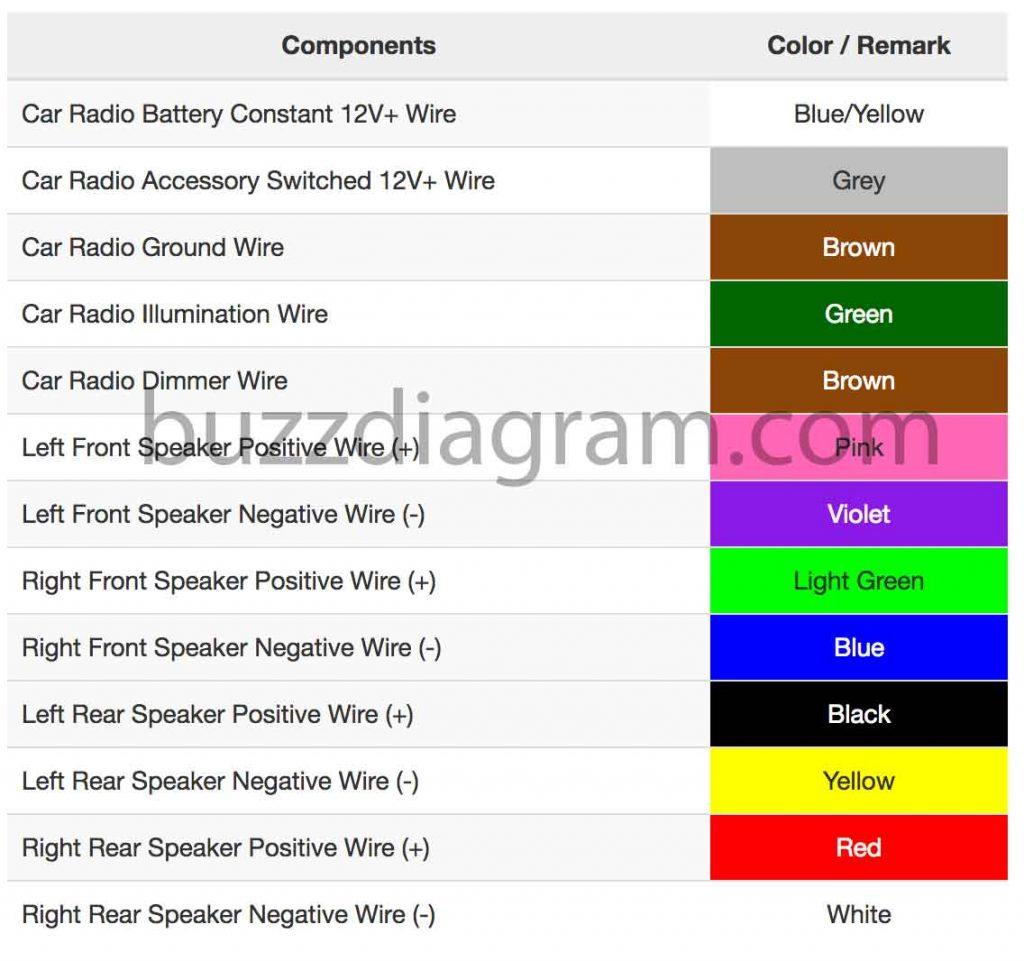 Radio Wiring Diagram - Wiring Diagram Data - Stereo Wiring Diagram
