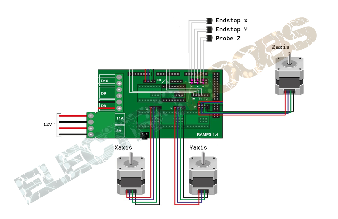 Ramps 1 4 Wiring Diagram | Manual E-Books - Ramps 1.4 Wiring Diagram